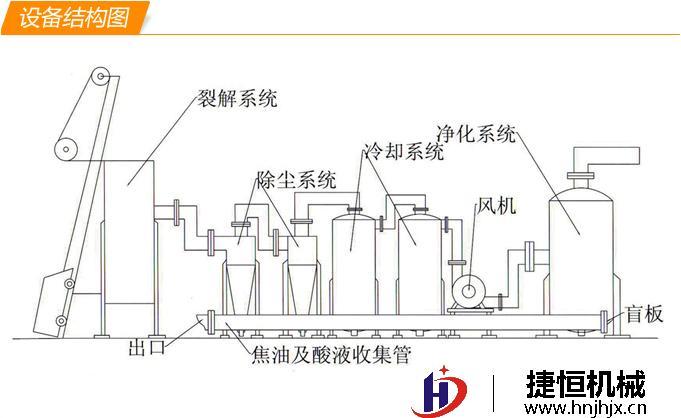 生物质锅炉点火系统结构图